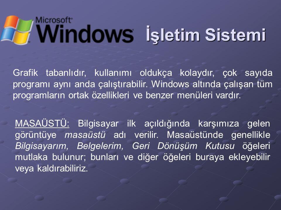 İşletim Sistemi İşletim Sistemi Grafik tabanlıdır, kullanımı oldukça kolaydır, çok sayıda programı aynı anda çalıştırabilir.