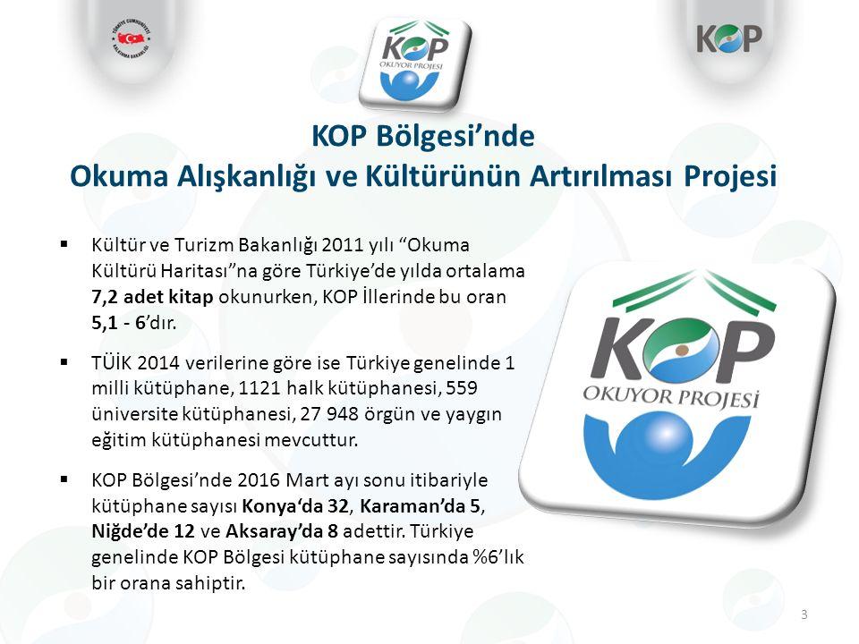 3  Kültür ve Turizm Bakanlığı 2011 yılı Okuma Kültürü Haritası na göre Türkiye'de yılda ortalama 7,2 adet kitap okunurken, KOP İllerinde bu oran 5,1 - 6'dır.