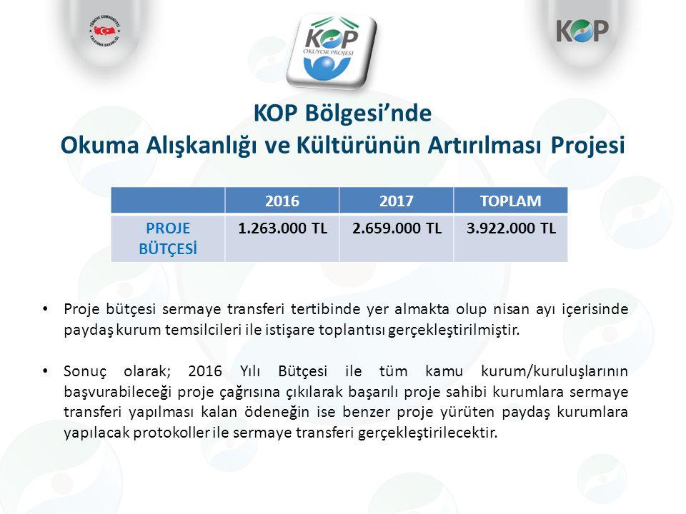 20162017TOPLAM PROJE BÜTÇESİ 1.263.000 TL2.659.000 TL3.922.000 TL Proje bütçesi sermaye transferi tertibinde yer almakta olup nisan ayı içerisinde paydaş kurum temsilcileri ile istişare toplantısı gerçekleştirilmiştir.