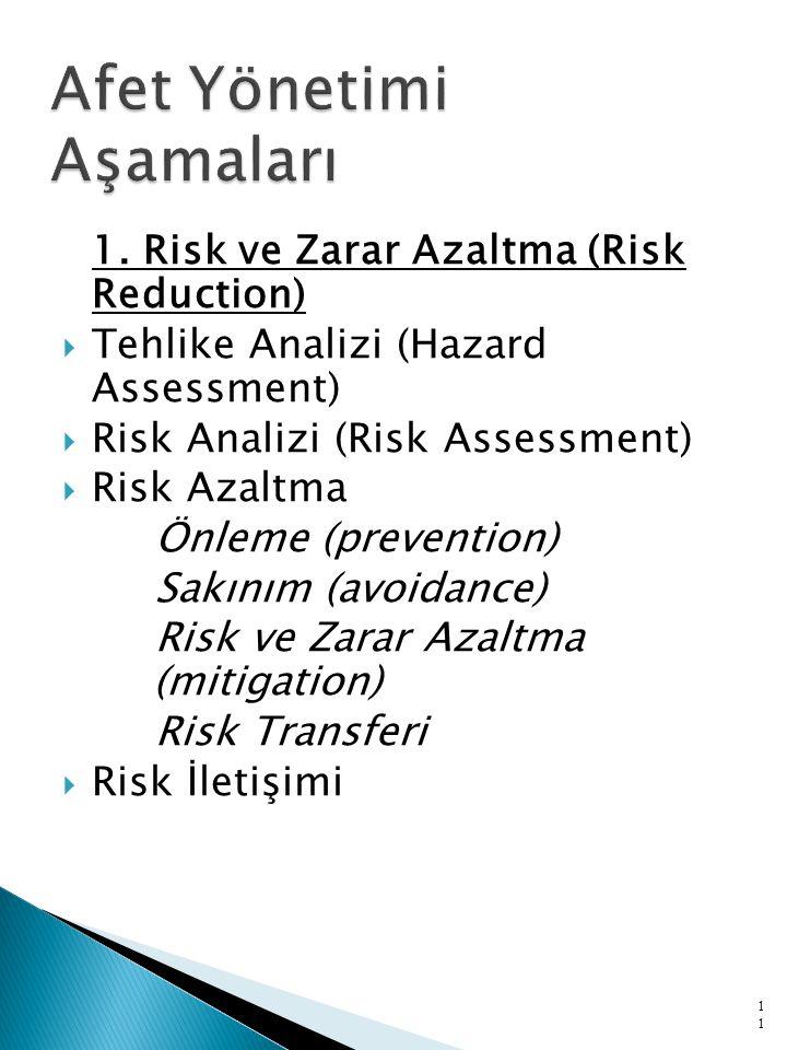 1. Risk ve Zarar Azaltma (Risk Reduction)  Tehlike Analizi (Hazard Assessment)  Risk Analizi (Risk Assessment)  Risk Azaltma Önleme (prevention) Sa
