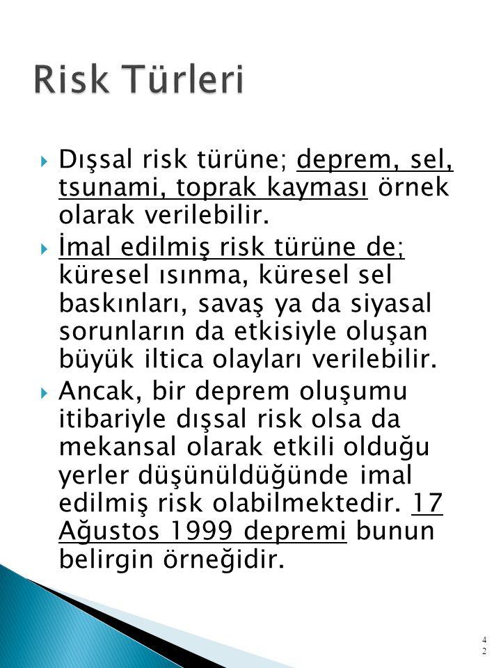  Dışsal risk türüne; deprem, sel, tsunami, toprak kayması örnek olarak verilebilir.  İmal edilmiş risk türüne de; küresel ısınma, küresel sel baskın