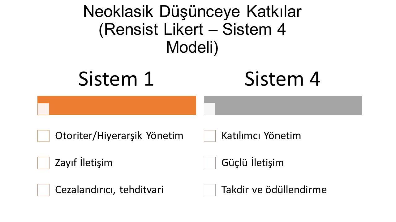 Sistem 1 Otoriter/Hiyerarşik Yönetim Zayıf İletişim Cezalandırıcı, tehditvari Sistem 4 Katılımcı Yönetim Güçlü İletişim Takdir ve ödüllendirme Neoklas