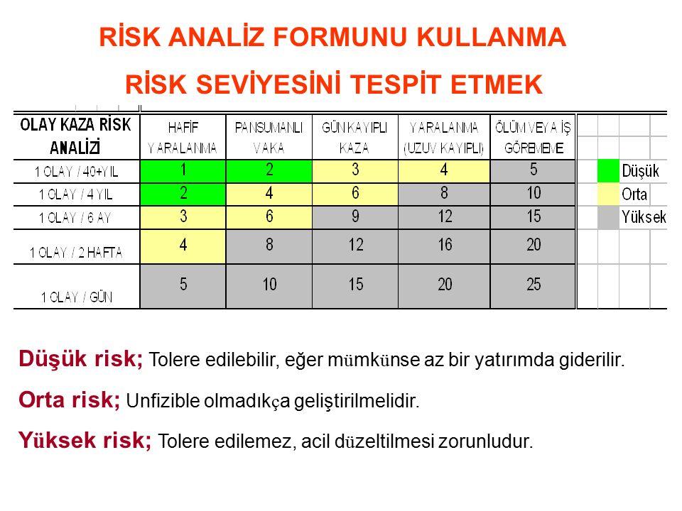 12-RİSK ANALİZ FORMUNU KULLANMA Riskli operasyonun ve riskli mevcut durumun tanımının yapılması Mevcut riskin, risk seviyesinin belirlenmesi Kontrol maddesi; risk analiz klavuzundan, riske uygun grup belirlenir.