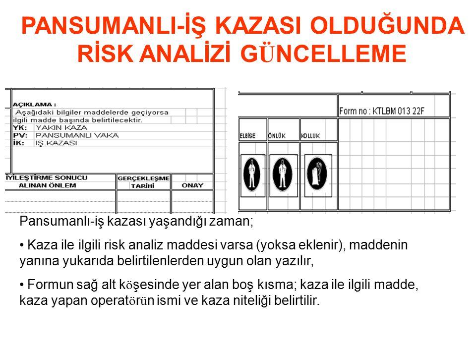 Risk analizi yapılan proses sırasında kullanılan kişisel koruyucuların işaretlenmesi ve CE – EN no ' larının belirtilmesi.