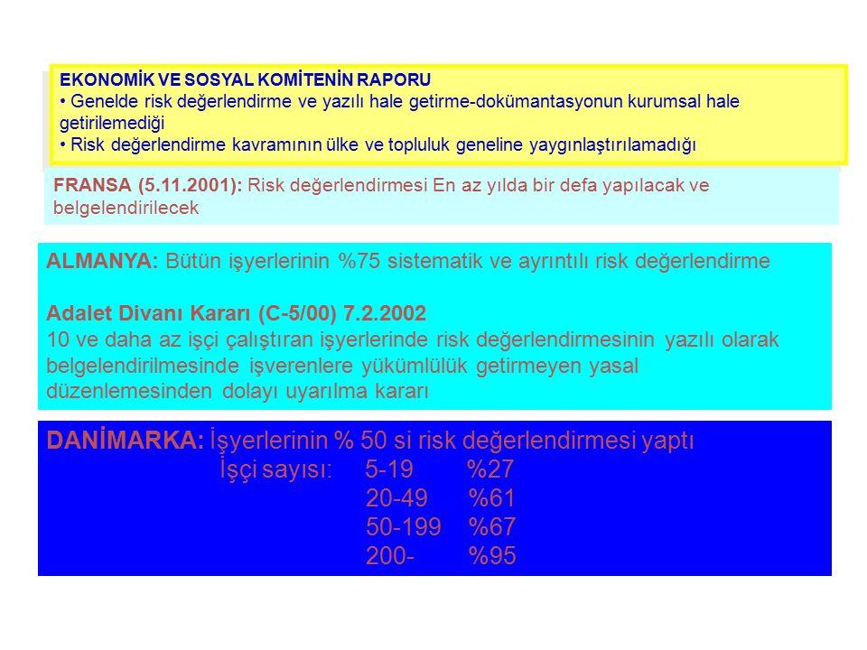 AB MEVZUATINDA TEHLİKE VE RİSK KAVRAMI  İşyerinde Çalışanların Sağlık ve G ü venliklerini iyileştirmeye Y ö nelik Tedbirler Alınmasına İlişkin 12 Haziran 1989 Tarih ve 89/391/AET sayılı Konsey Direktifi;  İşverenlerin Genel Y ü k ü ml ü l ü kleri Madde 6-2(a,b,c), 6-3(a) ve 9 ' da : İşverenlere riskleri ö nleme ve risk değerlendirme zorunluluğu getirtilmiş  Avrupa Birliğinin 2002-2006 Stratejisi; İşyerlerinde risk ö nleme k ü lt ü r ü n ü oluşturmak, Sağlık ve g ü venlik anlayışına global bir yaklaşım getirmek, Serbest piyasa şartlarında eşitlik sağlamak