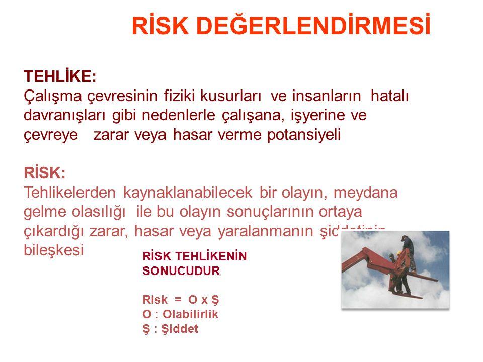 Personelin Tehlike Analizi -Risk Analizi Tespiti Nasıl Yapılır