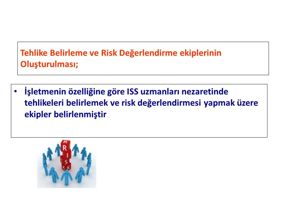 BİLGİLENDİRME Risk analiz çalışması yapılacak olan kuruluşlardan seçilen personele, iş sağlığı güvenliği mevzuatı ile risk analizi konusunda 1 saatlik ön bilgilendirme eğitimi yapılmıştır.