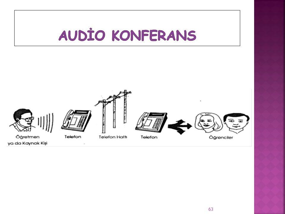 Audio konferans ses yoluyla gerçekleştirilebileceği gibi, aoudiografik konferansta olduğu gibi görüntü yada bilgi aktarımı yoluyla da gerçekleştirilebilir.