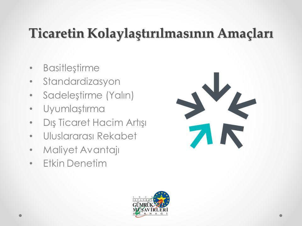 Basitleştirme Standardizasyon Sadeleştirme (Yalın) Uyumlaştırma Dış Ticaret Hacim Artışı Uluslararası Rekabet Maliyet Avantajı Etkin Denetim Ticaretin Kolaylaştırılmasının Amaçları