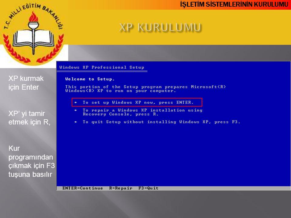 İŞLETİM SİSTEMLERİNİN KURULUMU XP kurmak için Enter XP' yi tamir etmek için R, Kur programından çıkmak için F3 tuşuna basılır