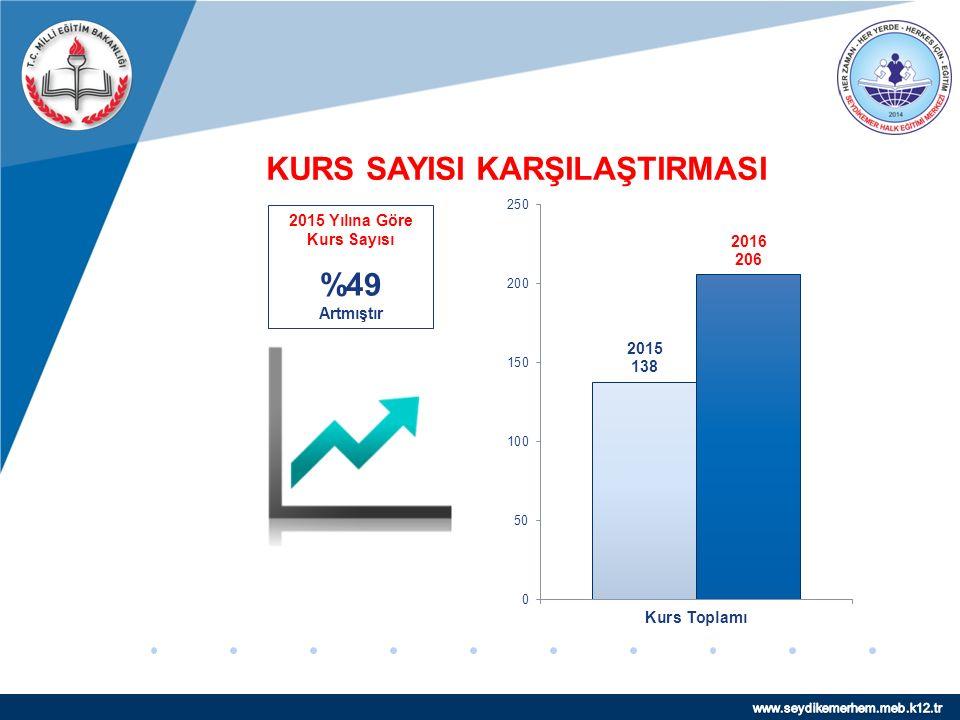 www.company.com FAALİYETLERİMİZ Erasmus+ Projesi