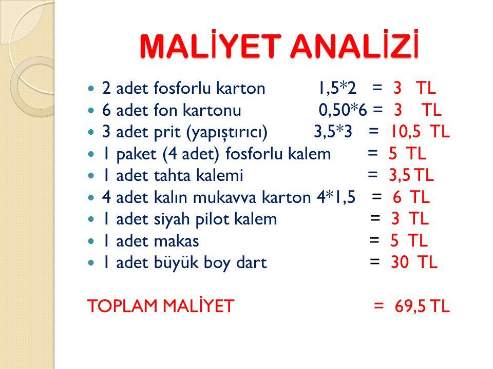 MAL İ YET ANAL İ Z İ 2 adet fosforlu karton 1,5*2 = 3 TL 6 adet fon kartonu 0,50*6 = 3 TL 3 adet prit (yapıştırıcı) 3,5*3 = 10,5 TL 1 paket (4 adet) fosforlu kalem = 5 TL 1 adet tahta kalemi = 3,5 TL 4 adet kalın mukavva karton 4*1,5 = 6 TL 1 adet siyah pilot kalem = 3 TL 1 adet makas = 5 TL 1 adet büyük boy dart = 30 TL TOPLAM MAL İ YET = 69,5 TL