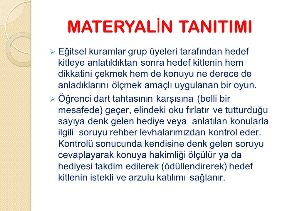 MATERYAL İ N TANITIMI  Eğitsel kuramlar grup üyeleri tarafından hedef kitleye anlatıldıktan sonra hedef kitlenin hem dikkatini çekmek hem de konuyu n