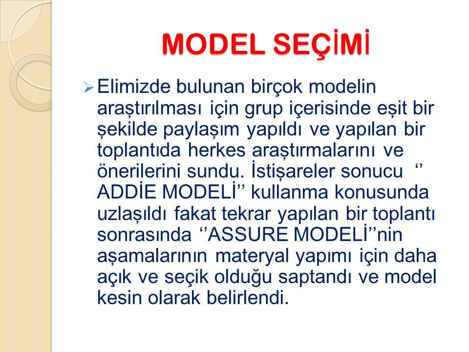 MODEL SEÇ İ M İ  Elimizde bulunan birçok modelin araştırılması için grup içerisinde eşit bir şekilde paylaşım yapıldı ve yapılan bir toplantıda herke