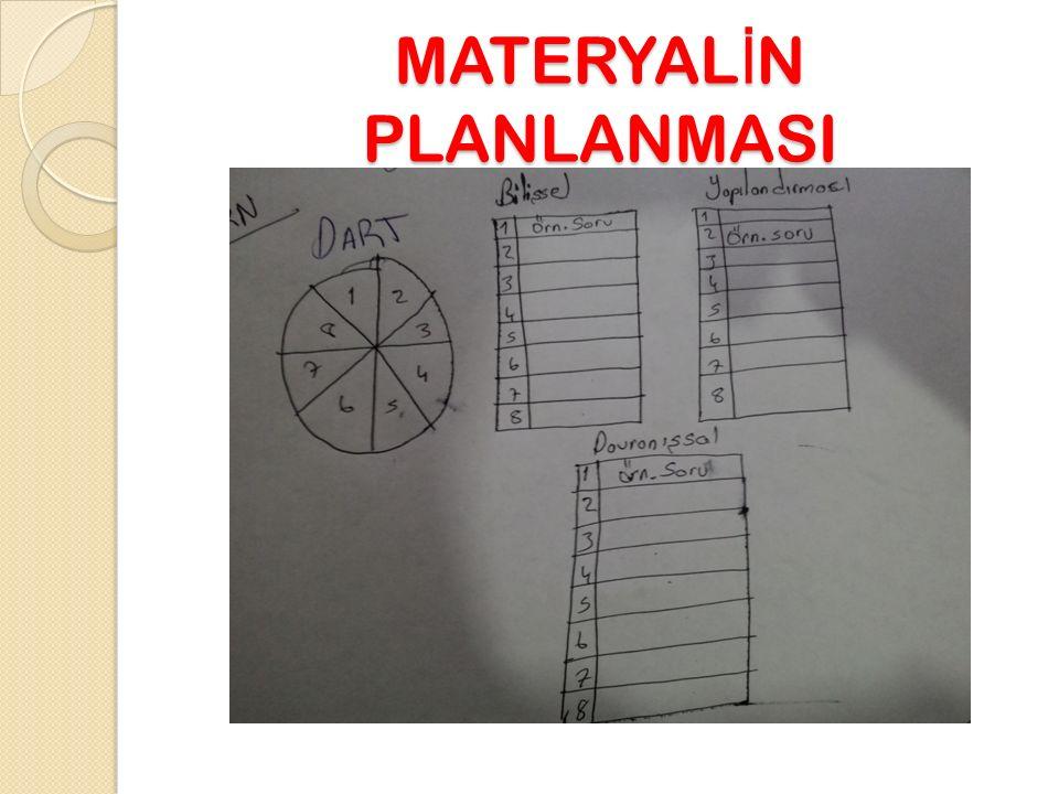 MATERYAL İ N PLANLANMASI
