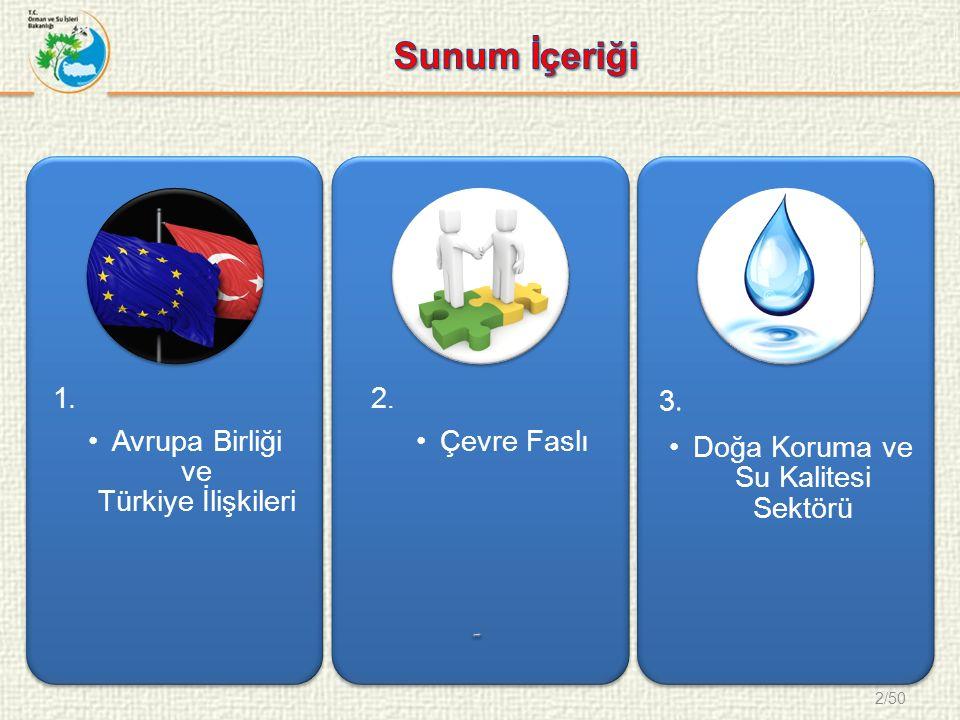 2/50 1. Avrupa Birliği ve Türkiye İlişkileri 2. Çevre Faslı 3. Doğa Koruma ve Su Kalitesi Sektörü