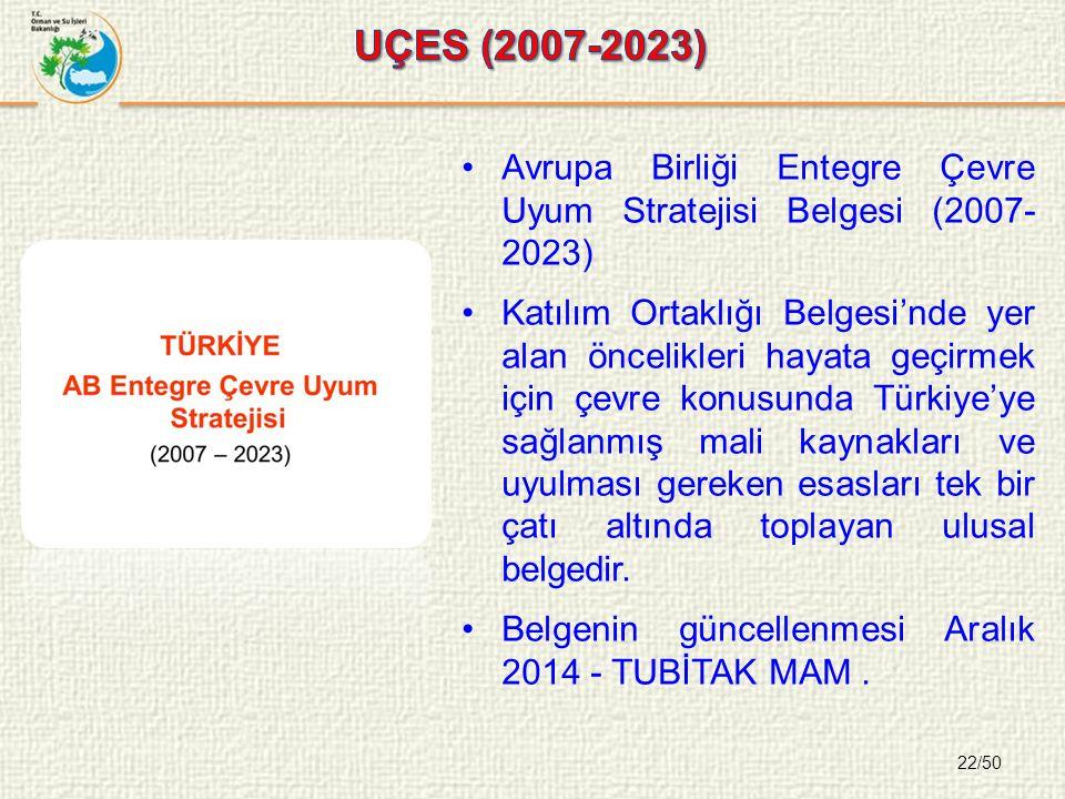 22/50 Avrupa Birliği Entegre Çevre Uyum Stratejisi Belgesi (2007- 2023) Katılım Ortaklığı Belgesi'nde yer alan öncelikleri hayata geçirmek için çevre konusunda Türkiye'ye sağlanmış mali kaynakları ve uyulması gereken esasları tek bir çatı altında toplayan ulusal belgedir.