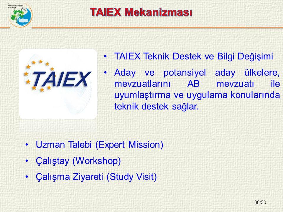 38/50 TAIEX Teknik Destek ve Bilgi Değişimi Aday ve potansiyel aday ülkelere, mevzuatlarını AB mevzuatı ile uyumlaştırma ve uygulama konularında teknik destek sağlar.
