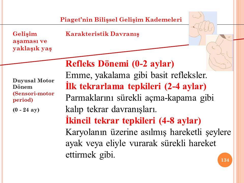 133 Piaget'nin bazı temel kavramları Şema (Schemata-kalıp): Organize olmuş davranış ve algılama kalıpları. (emme, adalet kavramı, tutuculuk..) Özümlem