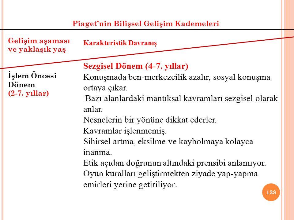 137 Piaget'nin Bilişsel Gelişim Kademeleri Gelişim aşaması ve yaklaşık yaş İşlem Öncesi Dönem (Preoperational Periad) (2-7. yıllar) Karakteristik Davr