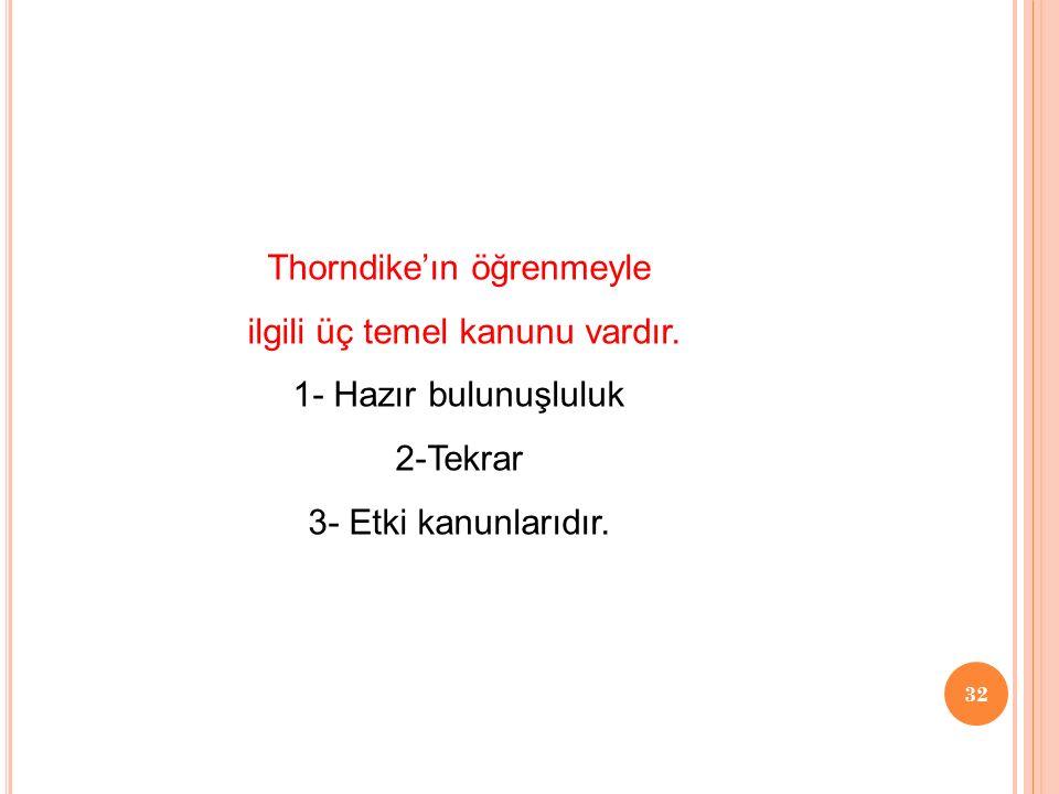 31 Öğrenme Küçük Adımlarla Oluşur: Thorndike, problem çözme süresi, ardışık denemelerın sonucunda yavaş yavaş kısaldığından öğrenmenin birden bire içg