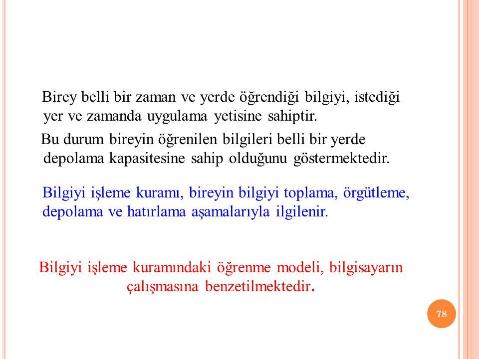 BİLGİ İŞLEME KURAMI 77