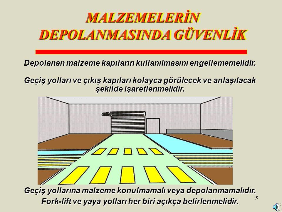5 Depolanan malzeme kapıların kullanılmasını engellememelidir.