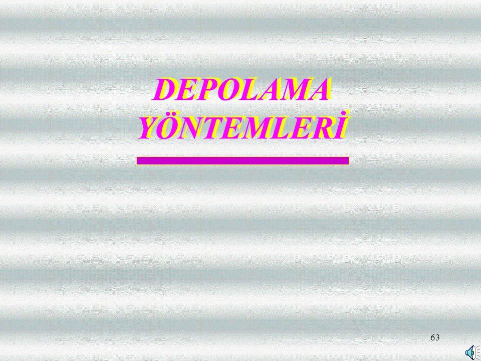 63 DEPOLAMA YÖNTEMLERİ