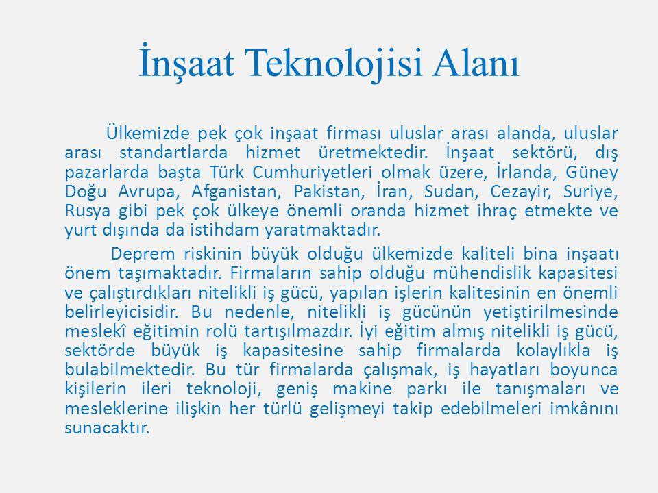 MEZUN OLDUKTAN SONRA ÖĞRENCİLERİMİZİN ÇALIŞABİLECEKLERİ İŞ ALANLARI  Devlet Su İşleri  Türkiye Cumhuriyeti Karayolları  Belediyeler  İller Bankası  Bayındırlık hizmetleri  Havayolları  Petrol araştırmaları  Tapu Kadastro  İnşaat mühendisliği büroları  Harita mühendisliği büroları  PVC imalat ve montaj sektörü  Ahşap doğrama ve kaplamacılık atölyeleri  Beton santralleri  İnşaat laboratuvarları mimarlık büroları vb.