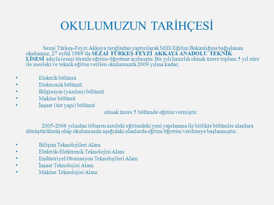OKULUMUZUN TARİHÇESİ Sezai Türkeş-Feyzi Akkaya tarafından yaptırılarak Milli Eğitim Bakanlığına bağışlanan okulumuz, 27 eylül 1989'da SEZAİ TÜRKEŞ-FEYZİ AKKAYA ANADOLU TEKNİK LİSESİ adıyla resmi törenle eğitim-öğretime açılmıştır.