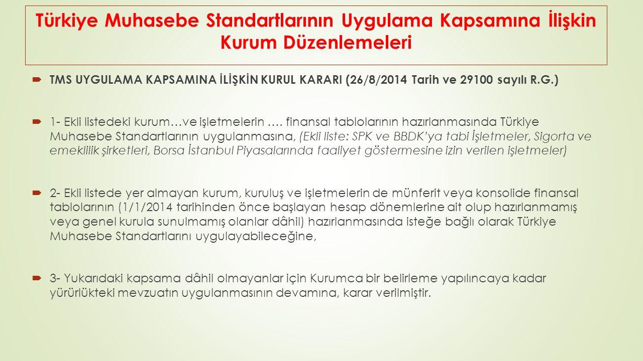 Türkiye Muhasebe Standartlarının Uygulama Kapsamına İlişkin Kurum Düzenlemeleri  TMS UYGULAMA KAPSAMINA İLİŞKİN KURUL KARARI (26/8/2014 Tarih ve 29100 sayılı R.G.)  1- Ekli listedeki kurum…ve işletmelerin ….
