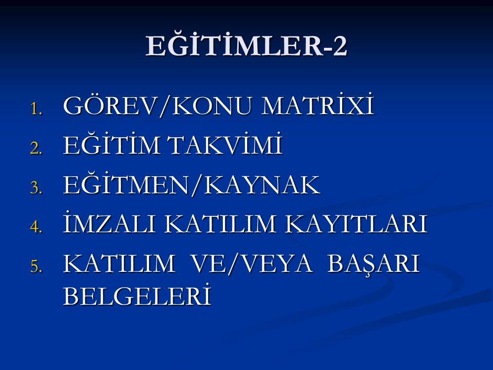 EĞİTİMLER-2 1. GÖREV/KONU MATRİXİ 2. EĞİTİM TAKVİMİ 3. EĞİTMEN/KAYNAK 4. İMZALI KATILIM KAYITLARI 5. KATILIM VE/VEYA BAŞARI BELGELERİ