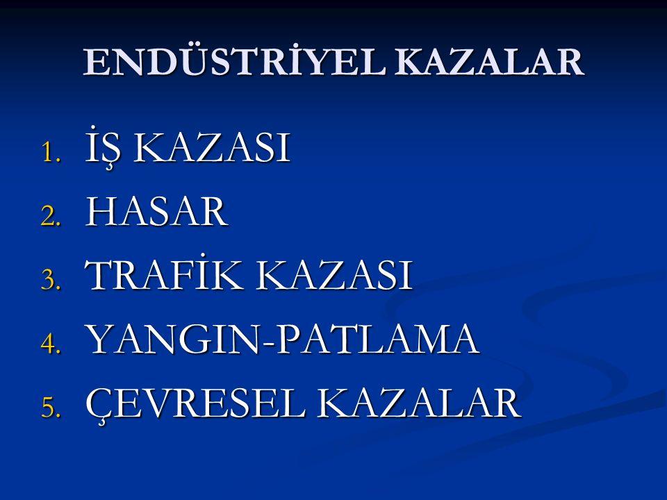 ENDÜSTRİYEL KAZALAR 1. İŞ KAZASI 2. HASAR 3. TRAFİK KAZASI 4. YANGIN-PATLAMA 5. ÇEVRESEL KAZALAR