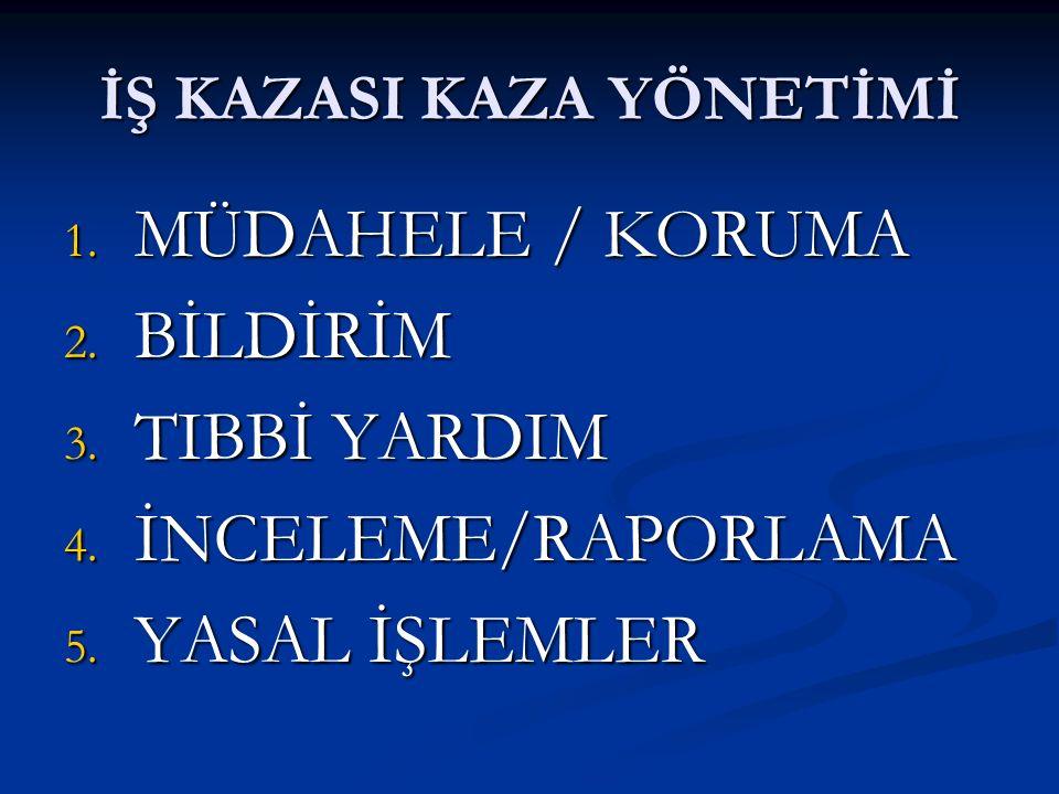İŞ KAZASI KAZA YÖNETİMİ 1. MÜDAHELE / KORUMA 2. BİLDİRİM 3. TIBBİ YARDIM 4. İNCELEME/RAPORLAMA 5. YASAL İŞLEMLER