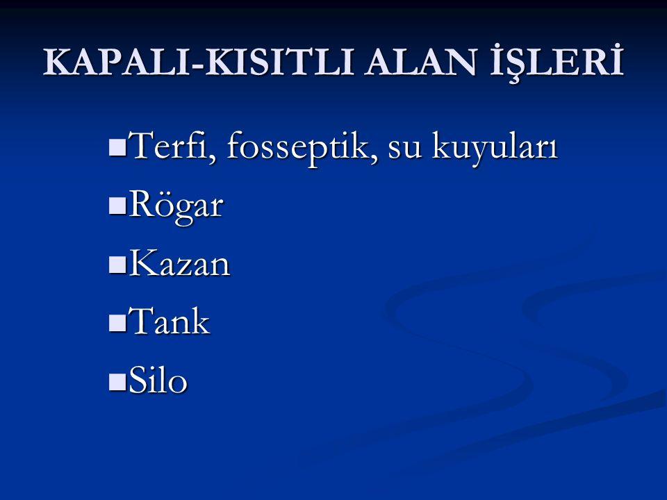 KAPALI-KISITLI ALAN İŞLERİ Terfi, fosseptik, su kuyuları Terfi, fosseptik, su kuyuları Rögar Rögar Kazan Kazan Tank Tank Silo Silo