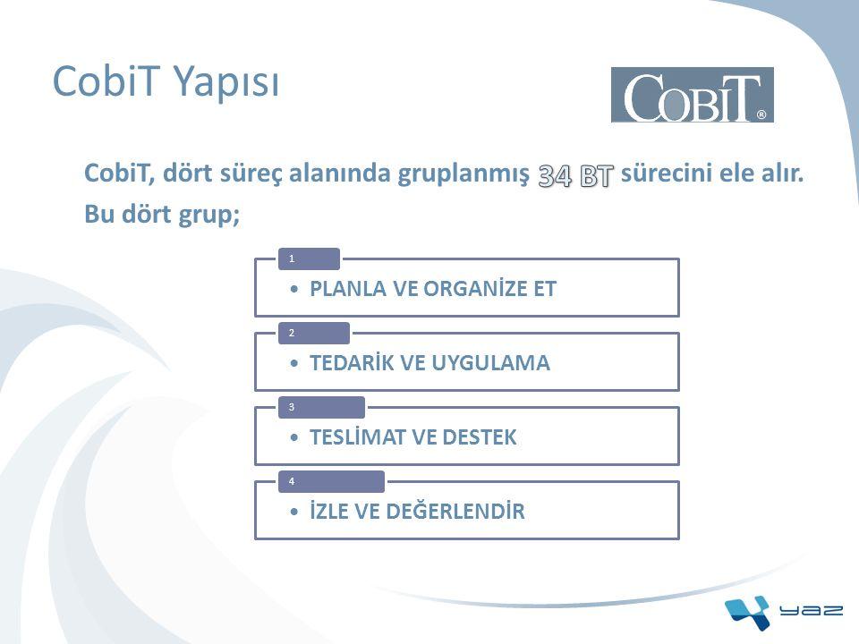 CobiT Yapısı CobiT, dört süreç alanında gruplanmış sürecini ele alır. Bu dört grup; PLANLA VE ORGANİZE ET 1 TEDARİK VE UYGULAMA 2 TESLİMAT VE DESTEK 3