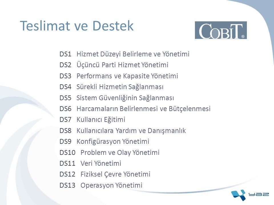Teslimat ve Destek DS1 Hizmet Düzeyi Belirleme ve Yönetimi DS2 Üçüncü Parti Hizmet Yönetimi DS3 Performans ve Kapasite Yönetimi DS4 Sürekli Hizmetin S