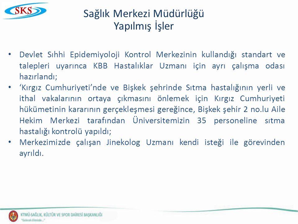 Sağlık Merkezi Müdürlüğü Yapılmış İşler Devlet Sıhhi Epidemiyoloji Kontrol Merkezinin kullandığı standart ve talepleri uyarınca KBB Hastalıklar Uzmanı için ayrı çalışma odası hazırlandı; 'Kırgız Cumhuriyeti'nde ve Bişkek şehrinde Sıtma hastalığının yerli ve ithal vakalarının ortaya çıkmasını önlemek için Kırgız Cumhuriyeti hükümetinin kararının gerçekleşmesi gereğince, Bişkek şehir 2 no.lu Aile Hekim Merkezi tarafından Üniversitemizin 35 personeline sıtma hastalığı kontrolü yapıldı; Merkezimizde çalışan Jinekolog Uzmanı kendi isteği ile görevinden ayrıldı.