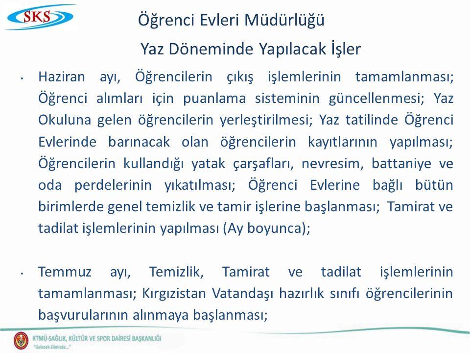 Öğrenci Evleri Müdürlüğü Yaz Döneminde Yapılacak İşler Ağustos ayı, 2015- 2016 Eğitim Yılı için başvuru yapan ara sınıf öğrencilerinin Puanlarının hesaplanarak asil ve yedek öğrenci listelerinin oluşturulması ve Yönetim Kurulunun onayına sunulması; Kırgızistan Vatandaşı hazırlık sınıfı öğrencilerinin başvurularının değerlendirilerek asil ve yedek listelerin oluşturulması ve Yönetim Kurulunun onayına sunularak ilan edilmesi; Yaz döneminde Öğrenci Evlerinde kalan misafir öğrencilerin çıkış işlemlerinin yapılması.