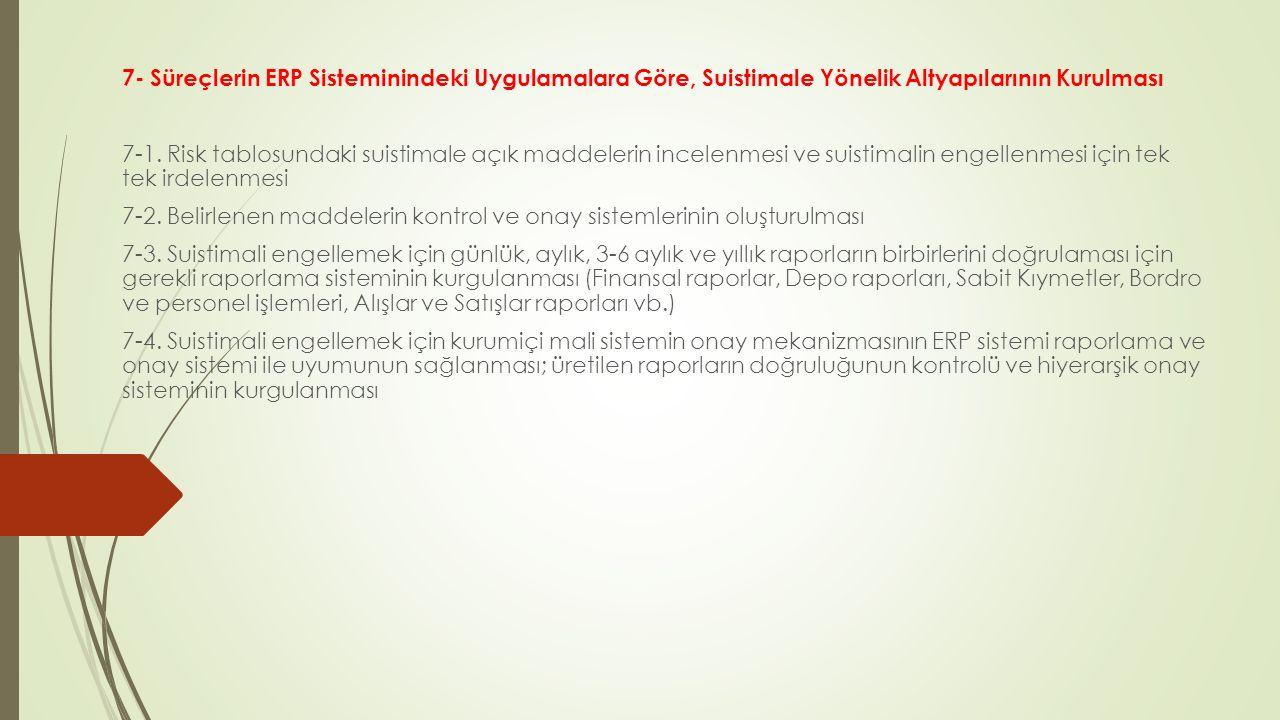 7- Süreçlerin ERP Sisteminindeki Uygulamalara Göre, Suistimale Yönelik Altyapılarının Kurulması 7-1. Risk tablosundaki suistimale açık maddelerin ince