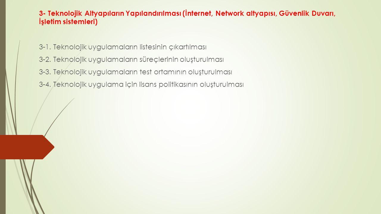3- Teknolojik Altyapıların Yapılandırılması (İnternet, Network altyapısı, Güvenlik Duvarı, İşletim sistemleri) 3-1. Teknolojik uygulamaların listesini
