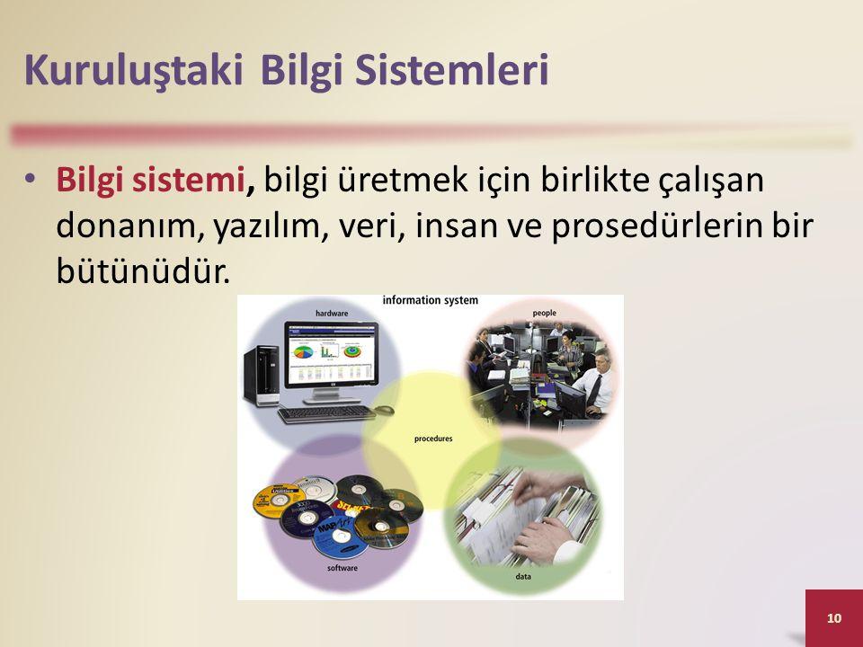Kuruluştaki Bilgi Sistemleri Bilgi sistemi, bilgi üretmek için birlikte çalışan donanım, yazılım, veri, insan ve prosedürlerin bir bütünüdür.