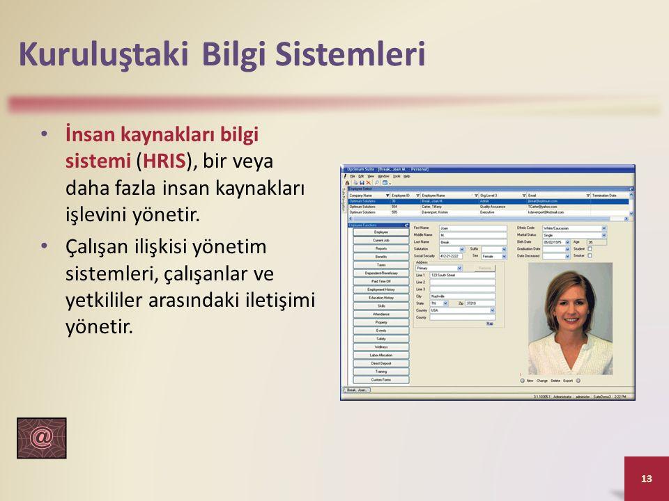 Kuruluştaki Bilgi Sistemleri İnsan kaynakları bilgi sistemi (HRIS), bir veya daha fazla insan kaynakları işlevini yönetir.