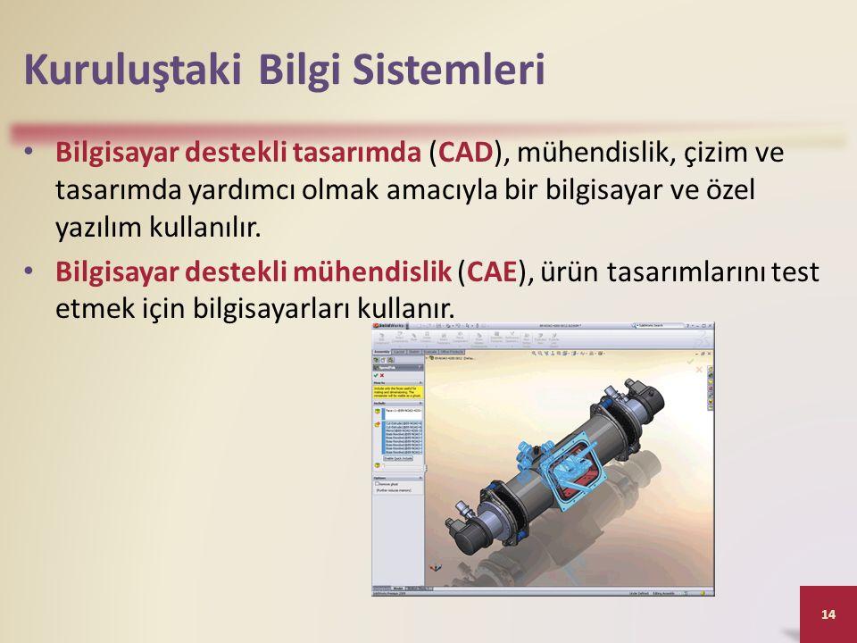 Kuruluştaki Bilgi Sistemleri Bilgisayar destekli tasarımda (CAD), mühendislik, çizim ve tasarımda yardımcı olmak amacıyla bir bilgisayar ve özel yazılım kullanılır.
