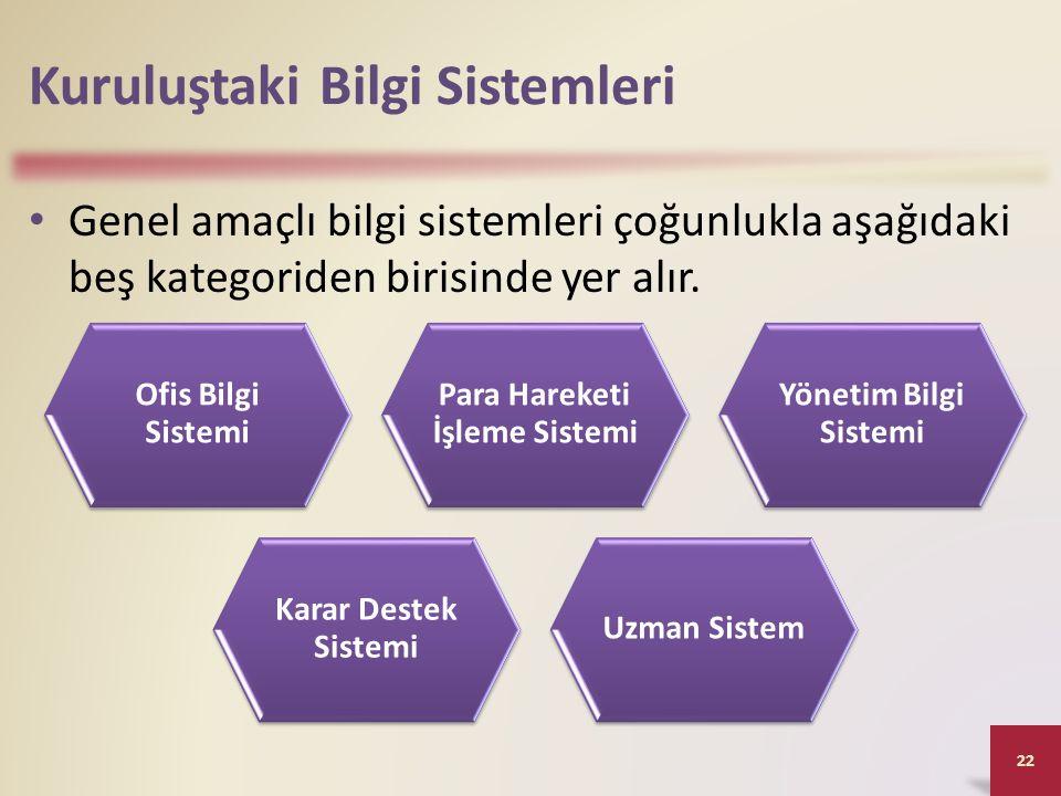 Kuruluştaki Bilgi Sistemleri Genel amaçlı bilgi sistemleri çoğunlukla aşağıdaki beş kategoriden birisinde yer alır.