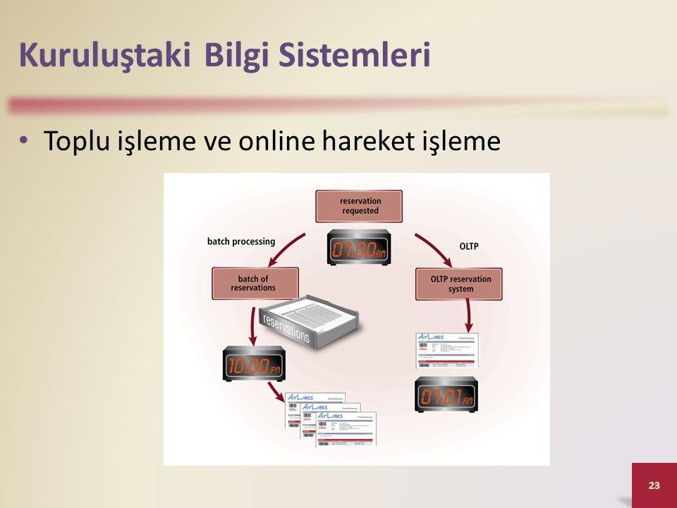 Kuruluştaki Bilgi Sistemleri Toplu işleme ve online hareket işleme 23