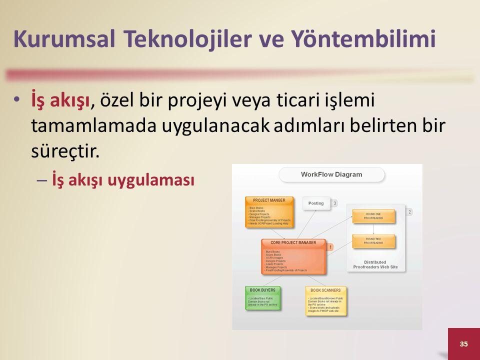 Kurumsal Teknolojiler ve Yöntembilimi İş akışı, özel bir projeyi veya ticari işlemi tamamlamada uygulanacak adımları belirten bir süreçtir.