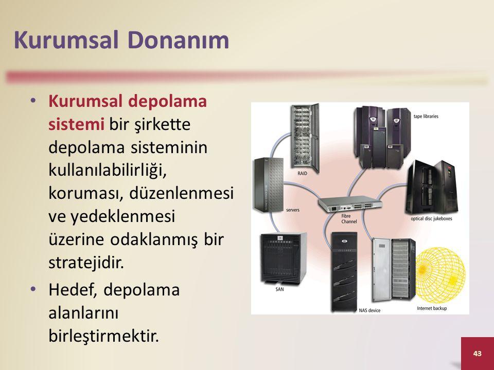 Kurumsal Donanım Kurumsal depolama sistemi bir şirkette depolama sisteminin kullanılabilirliği, koruması, düzenlenmesi ve yedeklenmesi üzerine odaklanmış bir stratejidir.