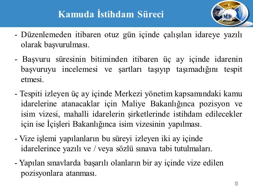 10 Kamuda İstihdam Süreci - Düzenlemeden itibaren otuz gün içinde çalışılan idareye yazılı olarak başvurulması.