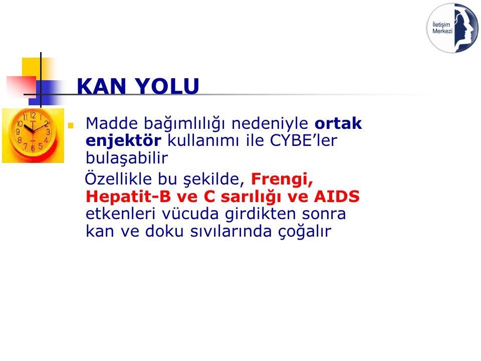 KAN YOLU Madde bağımlılığı nedeniyle ortak enjektör kullanımı ile CYBE'ler bulaşabilir Özellikle bu şekilde, Frengi, Hepatit-B ve C sarılığı ve AIDS e